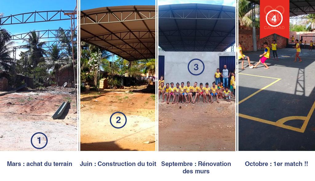 4 photos présentant le terrain vague, la pose du toit, la rénovation des murs et le premier match